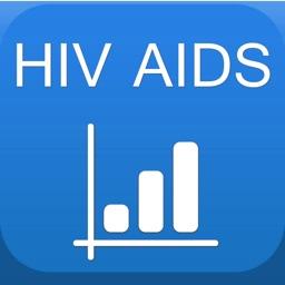 HIV & AIDS Charts