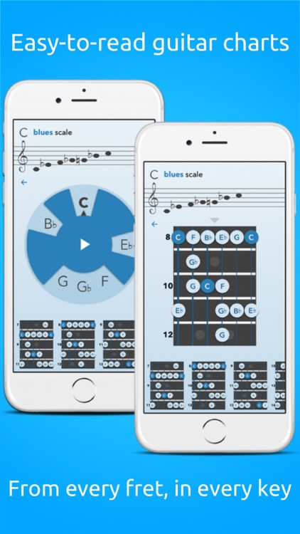 MusiClock - Improvisation Tool