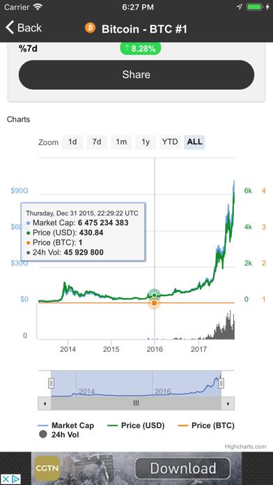 Crypto Coin Market screenshot three