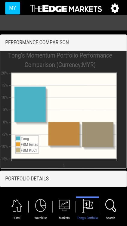 The Edge Markets screenshot-3