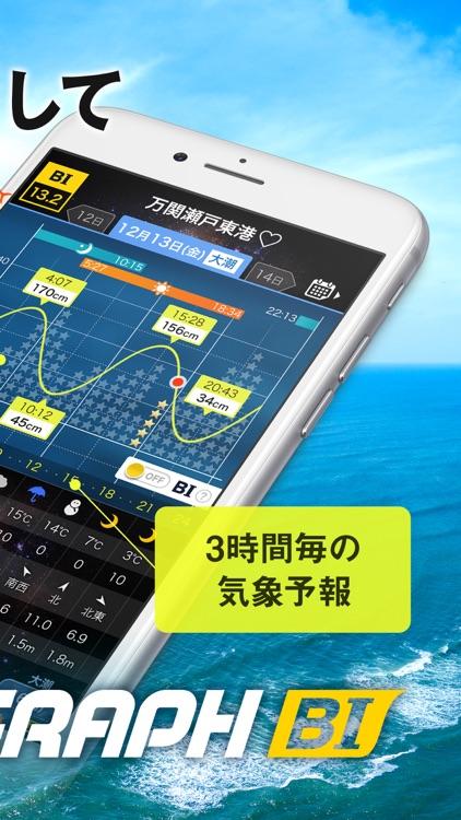 タイドグラフBI / 3,000ヶ所の釣り場に対応した潮見表