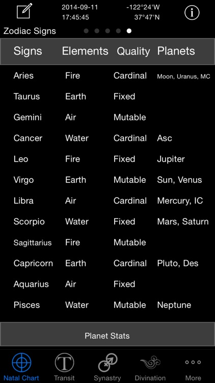 Easy Astro Astrology Charts screenshot-3