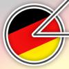 Offline fietsroutes Duitsland