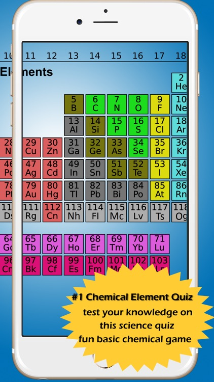 Periodic Table Chemical Element Symbols Quiz By Somyong Ketkhamkwa