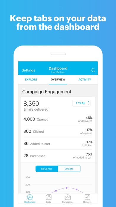Screenshot 1 for MailChimp's iPhone app'