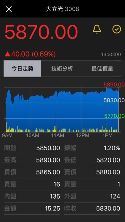 Yahoo奇摩股市 screenshot-3