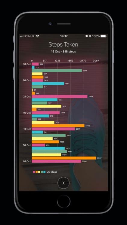 Step Tracker Health App