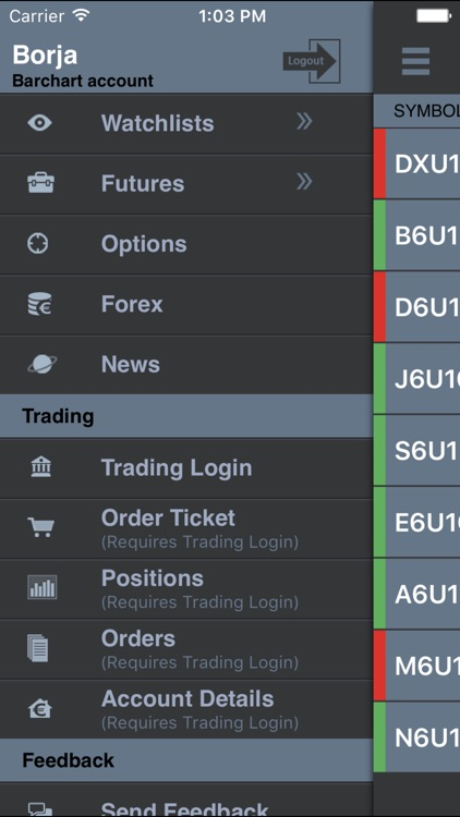 Barchart Trader