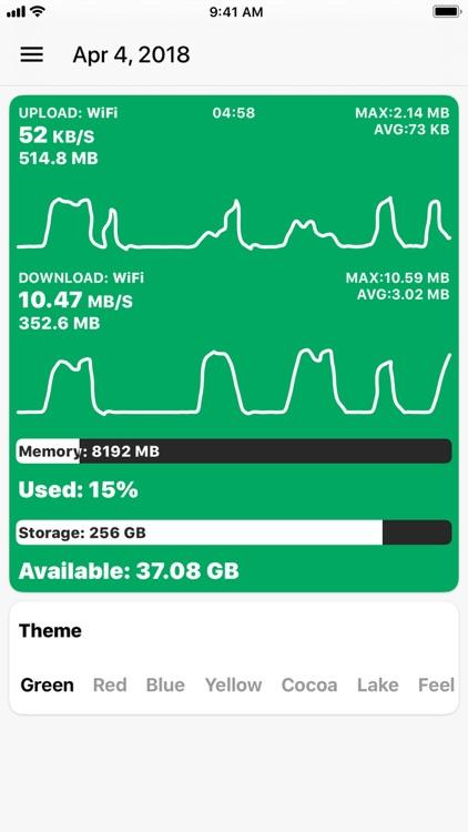 Network Monitor+ screenshot-5