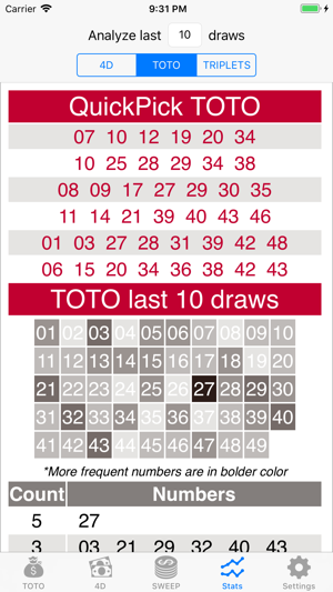 SG TOTO 4D SWEEP on the App Store