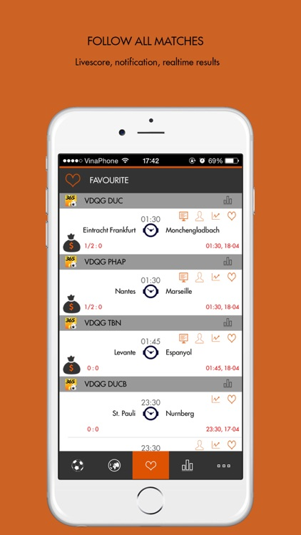 Football 365 Live Scores