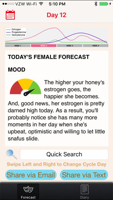 Female Forecaster for Menのおすすめ画像2