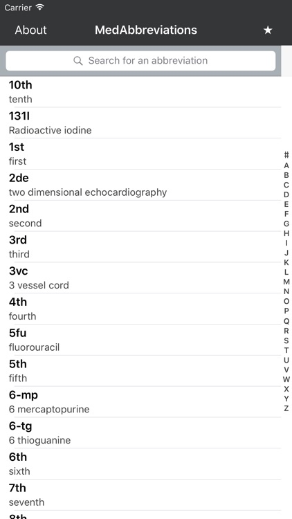 MedAbbreviations screenshot-0