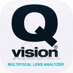 Qvision Multifocal Lens Analyzer, Defocus Curves