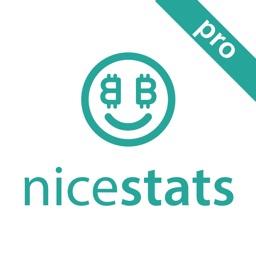 Nicestats Pro: Nicehash