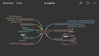 Screenshot #1 pour Lighten: Mind Mapping by XMind