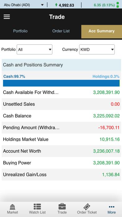 Coast eTrade (GTN)   App Price Drops