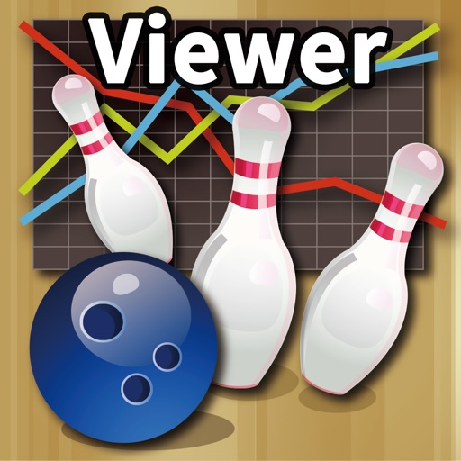 Best Bowling Viewer