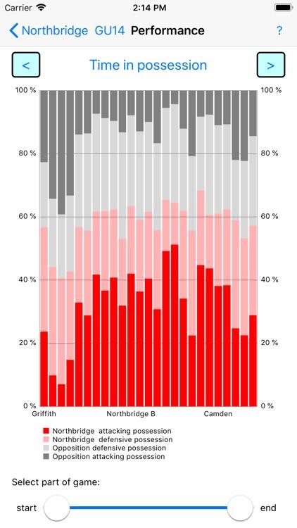 Football Stats screenshot-5