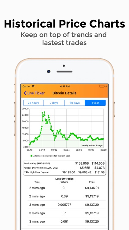 BTC Market Ticker
