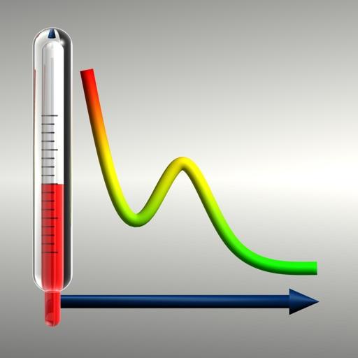 BTMon – Temperature Monitor