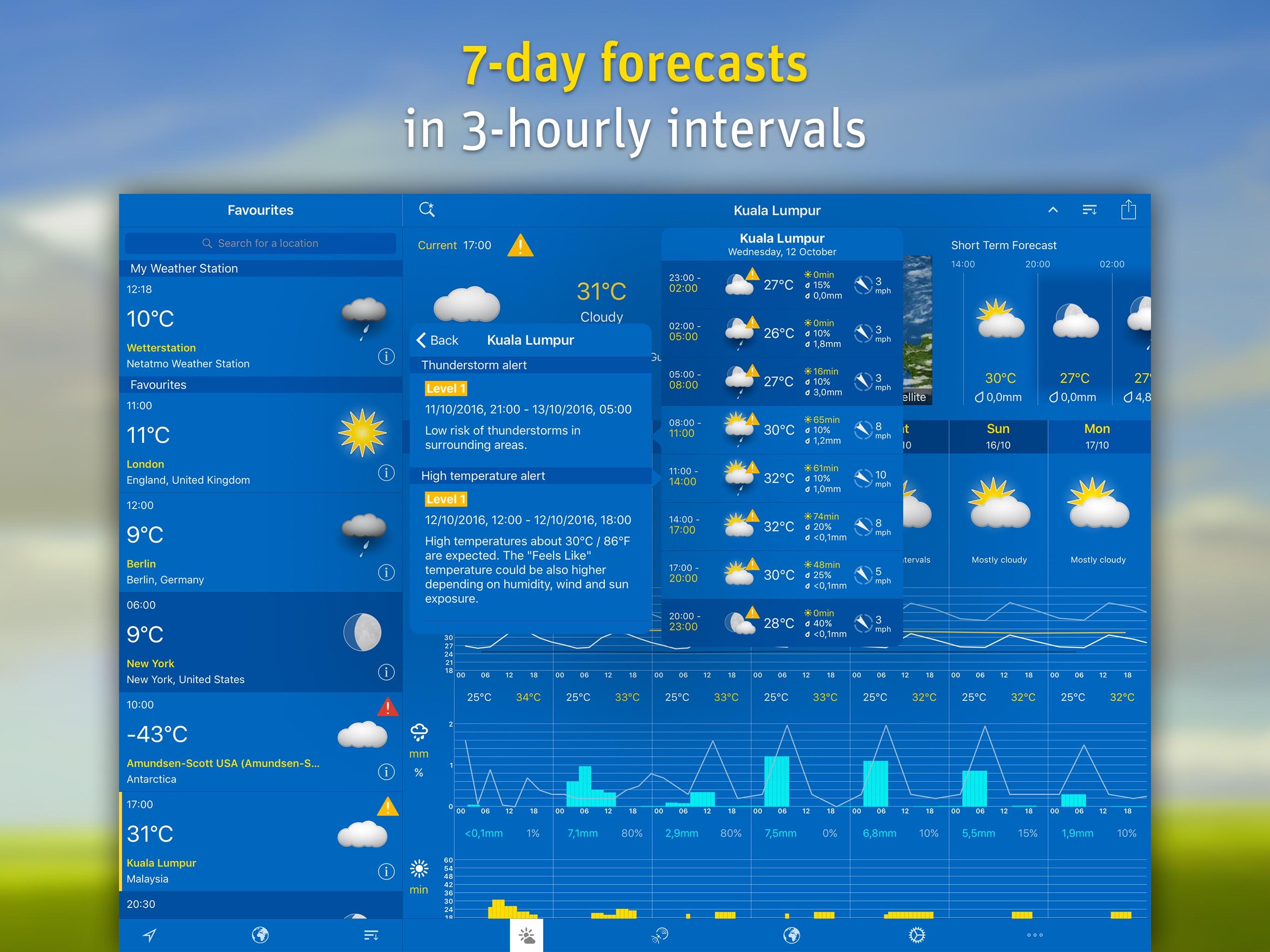 WeatherPro for iPad Screenshot