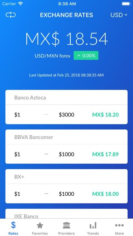 Mxn Peso Exchange Rates Online