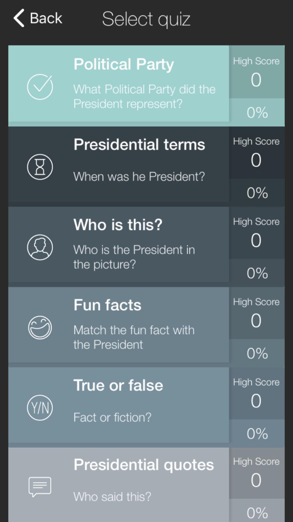 United States Presidents Quiz hack tool