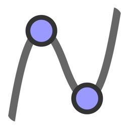 GeoGebra Calculette Graphique