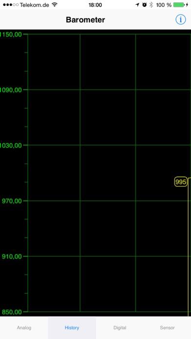 Barometer plus Altimeterのおすすめ画像3
