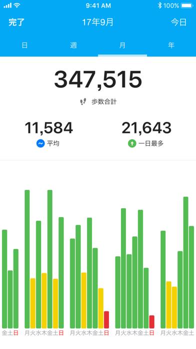 Runtastic Steps 歩数計 ScreenShot2