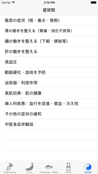 中医食品学 screenshot1