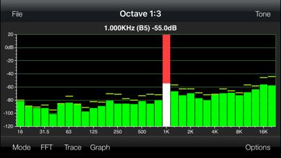 Screenshot #2 pour PocketRTA Ultra