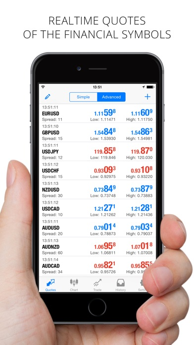 Download metatrader 4 for android