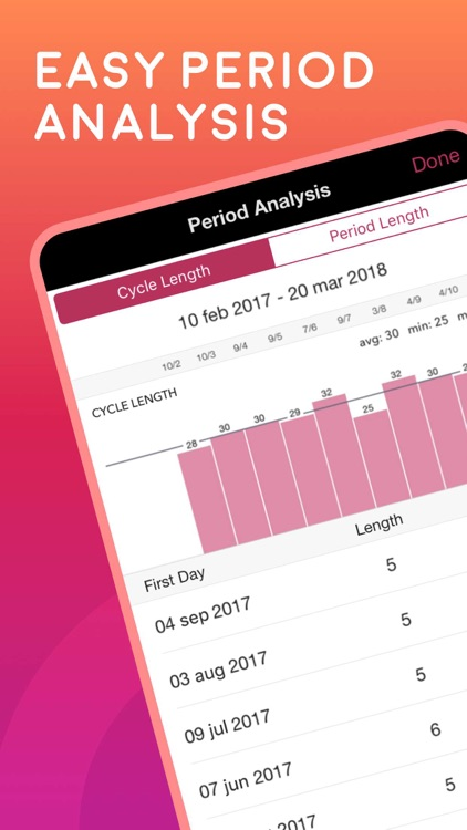 Life - Period Tracker Calendar screenshot-3