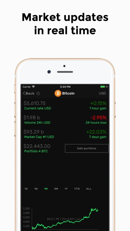 CryptoMarket: Bitcoin Ticker screenshot-1