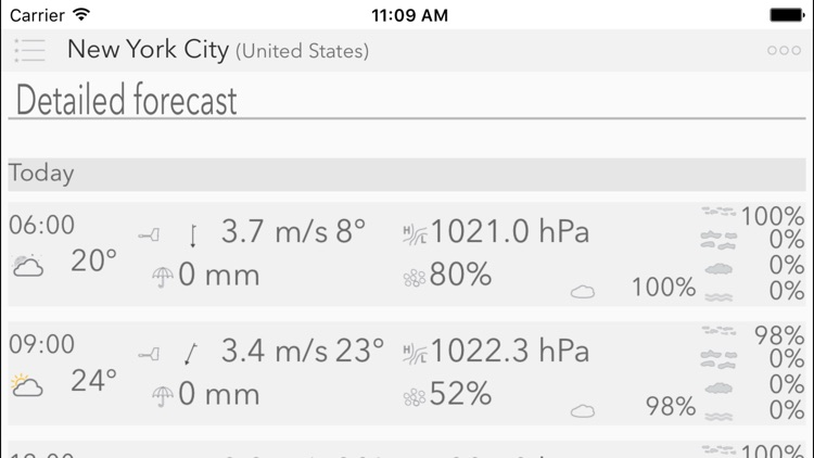 Weather Forecast w/ Meteogram screenshot-3