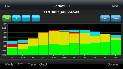 Screenshot #3 pour PocketRTA Ultra