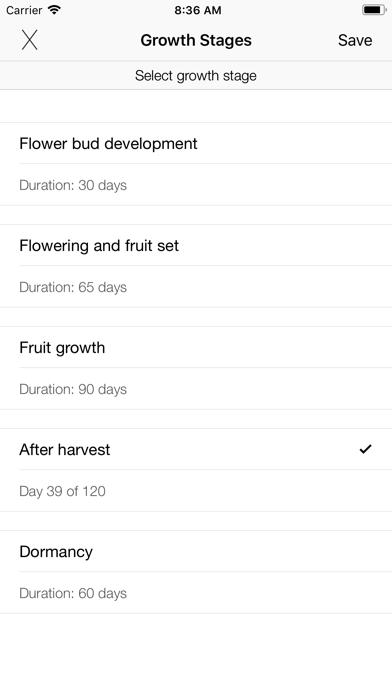 Smartirrigation Avocadoのおすすめ画像3