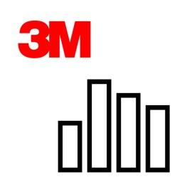 3M™ Grid Analytics