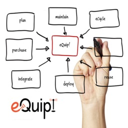 eQuip! Mobile