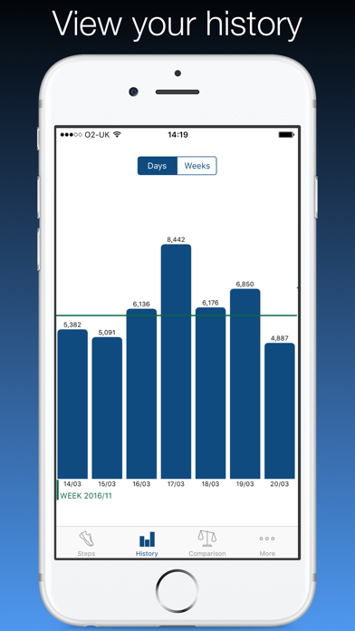 Quped - A pedometer app screenshot two
