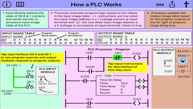 PLC Simulator, PLC Trainer on the App Store