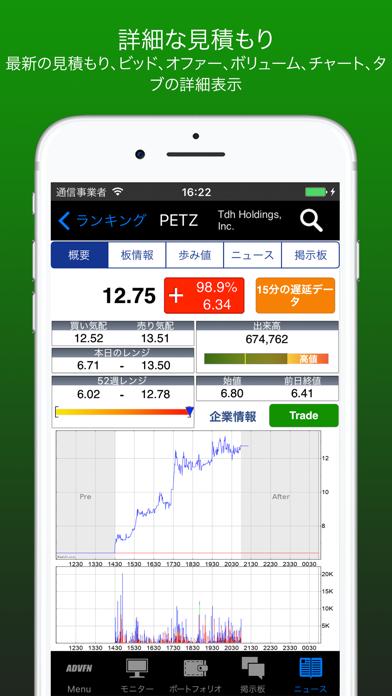 ADVFNリアルタイム株式とBitcoin ScreenShot3