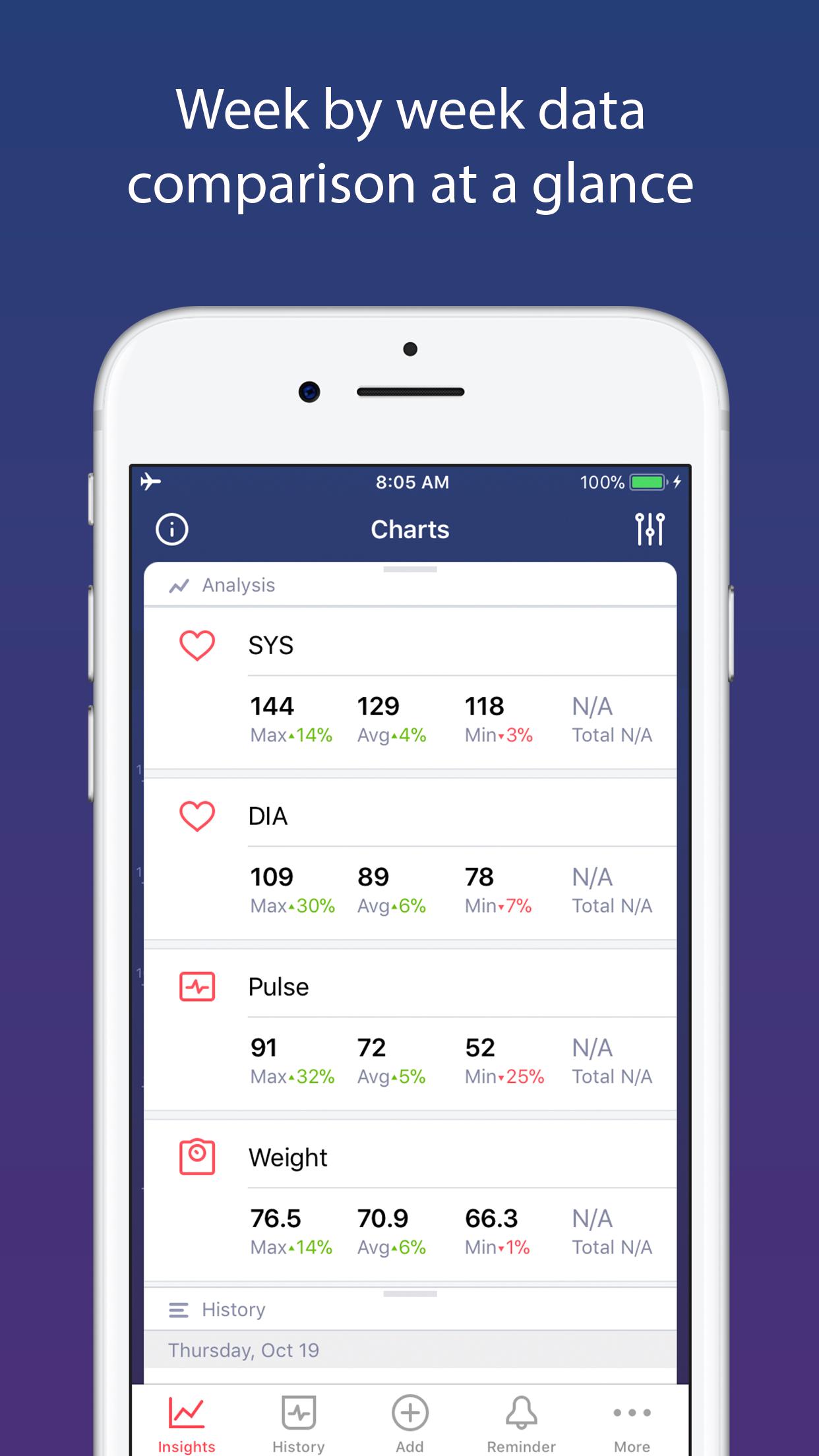 Smart Blood Pressure app Screenshot