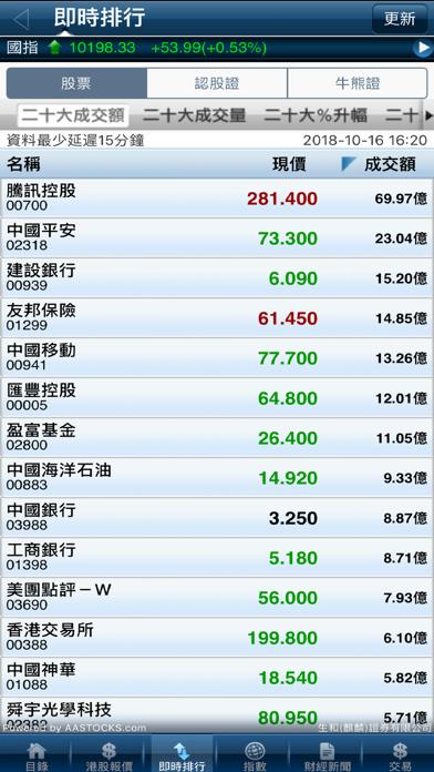 Sang Woo (Kirin) Securities屏幕截图8
