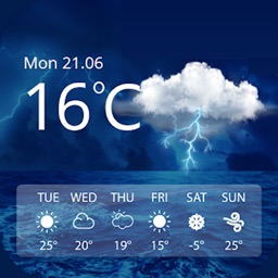Weathre forecast Meteorology