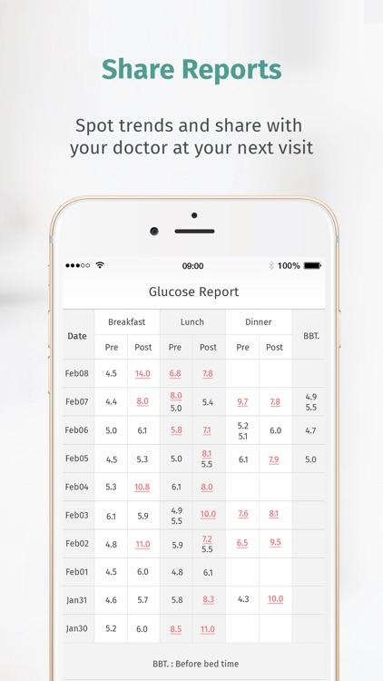 Habits: Gestational Diabetes screenshot-3