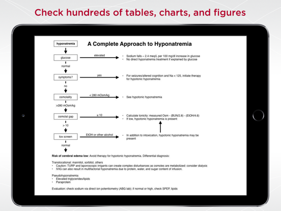 MGH Nephrology Guide screenshot 8
