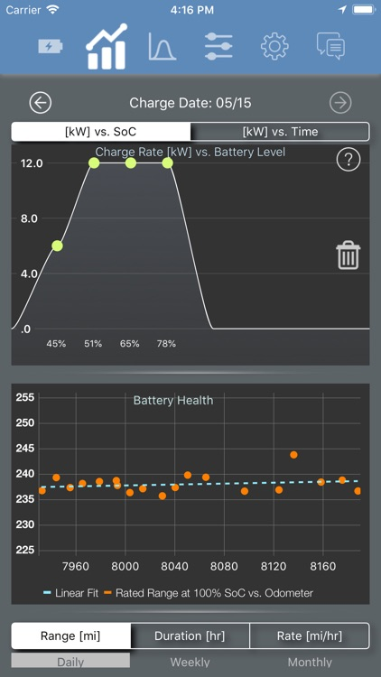 Stats: For Tesla Model S/X/3 screenshot-4
